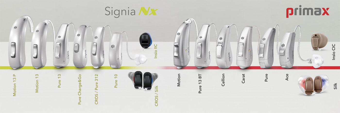 Bauformen Hörsysteme